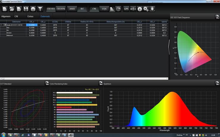Lichtqualität - Spectrometer Darstellung Desktop PC