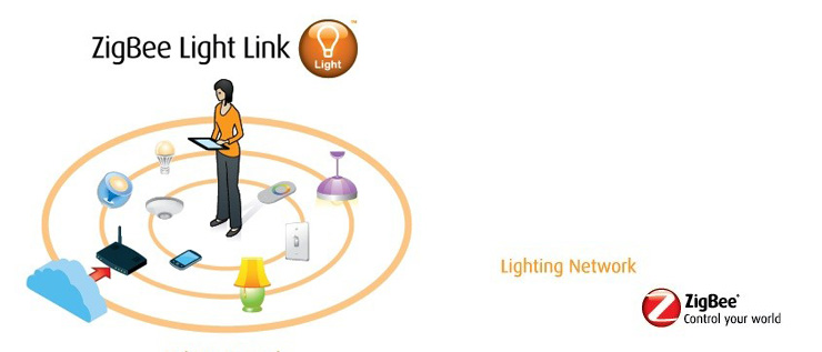 ZigBee Light Link Lighting Network